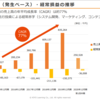 新規公開株【KIYOラーニング】の分析