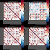 pythonで相関係数を可視化する