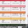 【スペイン語独学】5月22日の勉強記録 DELEB2合格への道13