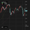 株式投資の自分なりの手法