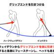 【重要】ドライバーがスライスする原因と必ず治る15の対処方法