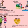 先天性心疾患と運動(アメリカ心臓協会)