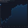 2021-1-23 今週の米国株状況