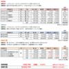 2018年8月家計簿は支出381,855円。新興国株への投資への後悔とかアフィリエイトとか