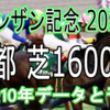 【シンザン記念 2020】過去10年データと予想