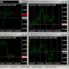 複数のチャートの通貨ペアを一括変更する。