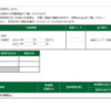 本日の株式トレード報告R1,09,09