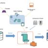 AWS Glueを用いてETL環境を構築したお話(RDS for MySQL → S3)