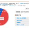 資産公開【6月分】