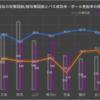 【ジェフ千葉】ファジアーノ岡山戦レビュー ~データで浮き彫りになってきた今季の勝ちパターン・負けパターン~