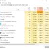 Lenovo ideapad330が重い!原因はWindows Updateかも!?