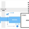 【アクセス】渋谷モヤイ像からハチ公像への行き方