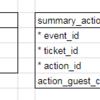ScalaのMapを使って2つのサマリーテーブルの結果を結合する