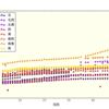【パークタワー晴海】販売価格のグラフ化