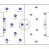 「4-3-3守備の再試験」 ACL GS第2節 FC東京vsパース・グローリー