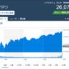 NYダウは上げました。日本株は明日はどうなるのでしょうか。