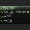 3Dオブジェクトの上にWidgetをマーカーのように表示できたけどどうなってるの?なんか計算がややこしいのだけれど。