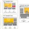 SiFive社から発表されたローエンド用のRISC-VコアE21/E20