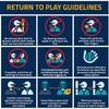 【WBSCが「野球/ソフトボールの安全な復帰-COVID-19防止ガイドライン」を発表】