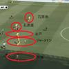 【レビュー】J1 第3節 ベガルタ仙台 VS ヴィッセル神戸 ~ベガルタが前半11分までに魅了した4つの攻撃的作戦とは~