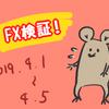 【豪ドル円検証:2019/4/8~12】上昇トレンド、今週も継続なるか??