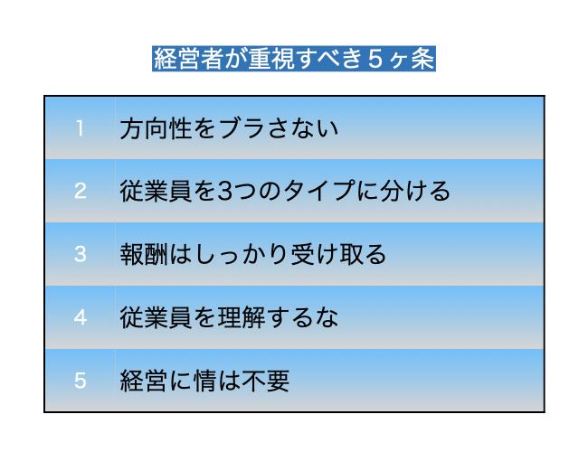 【経営者必見】話題のMUPカレッジ創設者の竹花貴騎が重視しているマネジメント5ヶ条