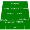 【EFL ELグループE第1試合 アーセナル VS ヴォルスクラ】 EL初戦はオーバメヤン2発で快勝