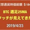 【Seamico の影響かテゾス10%以上上昇】2019/4/23 仮想通貨時価総額20兆6000億 ドル111円後半