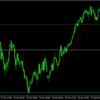 東証株価22000円割れの下落