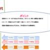 函館スプリントステークス&ユニコーンS2020予想|コース解説から浮上する馬は?