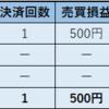 2018年12月5日 ループイフダン 利益2,307円
