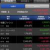 ソラストが株式分割を発表