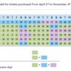 ディズニーランドパリ入園チケットについて、最大約30%OFF安く事前購入