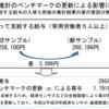 【賃金21年ぶりの高い伸び率】の真実