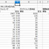 IDWR データの入手と加工