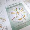 【ヒューマンデザイン】年末年始の特別講義のお知らせ