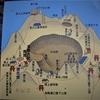 富士山登山~その2:山頂のお鉢めぐり