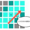 "CycleGANで効果を発揮!画像の構造を抽出する特徴量""MIND""を実装してみる"