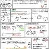 【問題編62】再振替仕訳(貯蔵品)