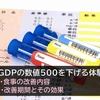 【体験談】γ-GDPが500!-高い数値を下げる食事の改善記録と断酒の工夫-
