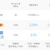 PAY.JP プロプランでクレジットカード手数料2.59%に