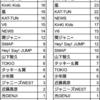 少クラ使用楽曲(2016〜2017)