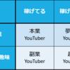 YouTuberの定義4+1パターン