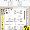 【読書会】第8回レバレッジリーディング読書会(2019年9月)レポート
