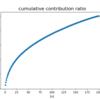 word2vecで得られたベクトルを主成分分析してみる