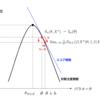 最尤推定量とワルド検定・スコア検定・尤度比検定