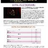映画でバレエ!ロイヤル・バレエ団『うたかたの恋』 PART②