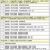 日本年金機構に提出する社会保険の書類の押印又は署名の省略を可能に