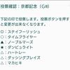 2/10(日) 京都記念&共同通信杯
