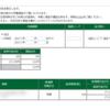 本日の株式トレード報告R1,12,12